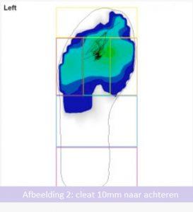 Afbeelding 2 cleat 10mm naar achteren effect plaatsing schoenplaatjes op drukverdeling - FitYourBike