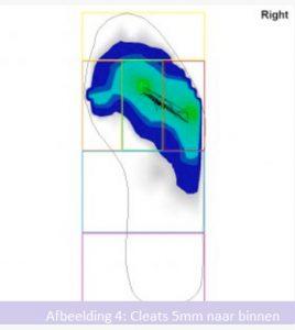Afbeelding 4 cleat 5mm naar binnen effect plaatsing schoenplaatjes op drukverdeling - FitYourBike